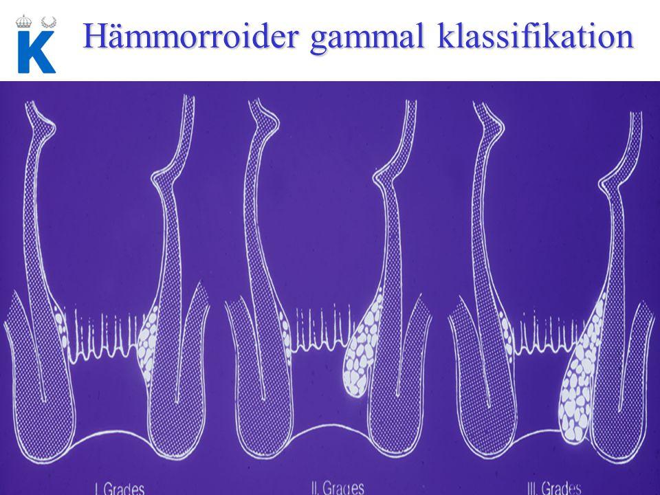 Hämmorroider gammal klassifikation