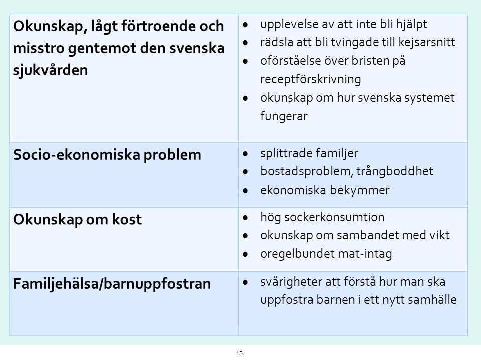 Okunskap, lågt förtroende och misstro gentemot den svenska sjukvården