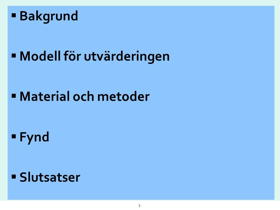 Bakgrund Modell för utvärderingen Material och metoder Fynd Slutsatser