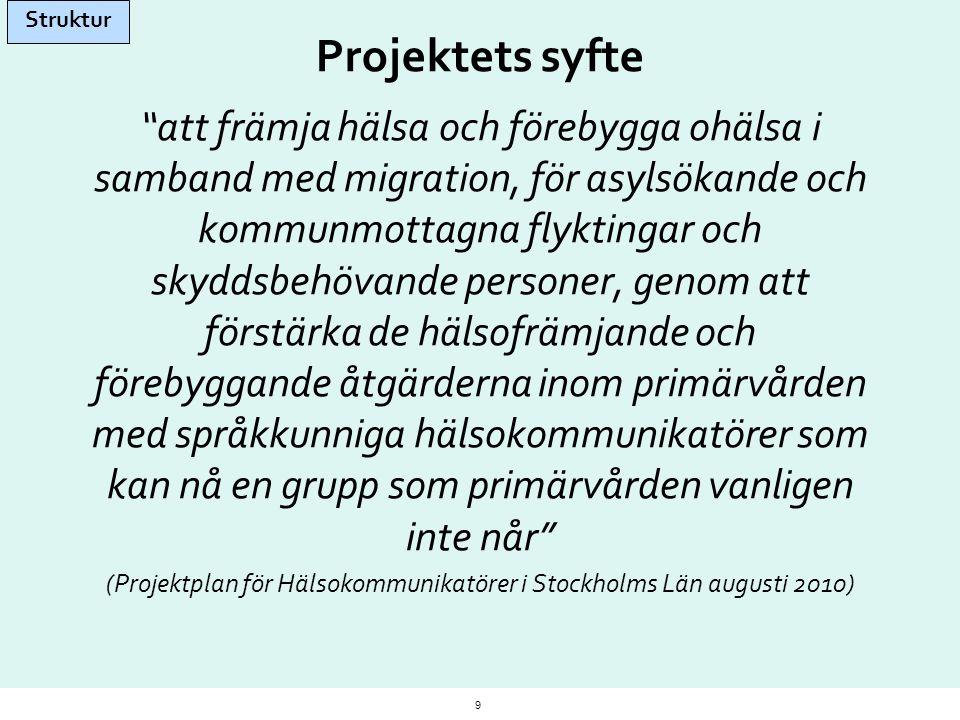 (Projektplan för Hälsokommunikatörer i Stockholms Län augusti 2010)