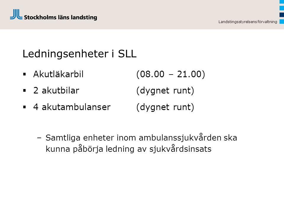 Ledningsenheter i SLL Akutläkarbil (08.00 – 21.00)