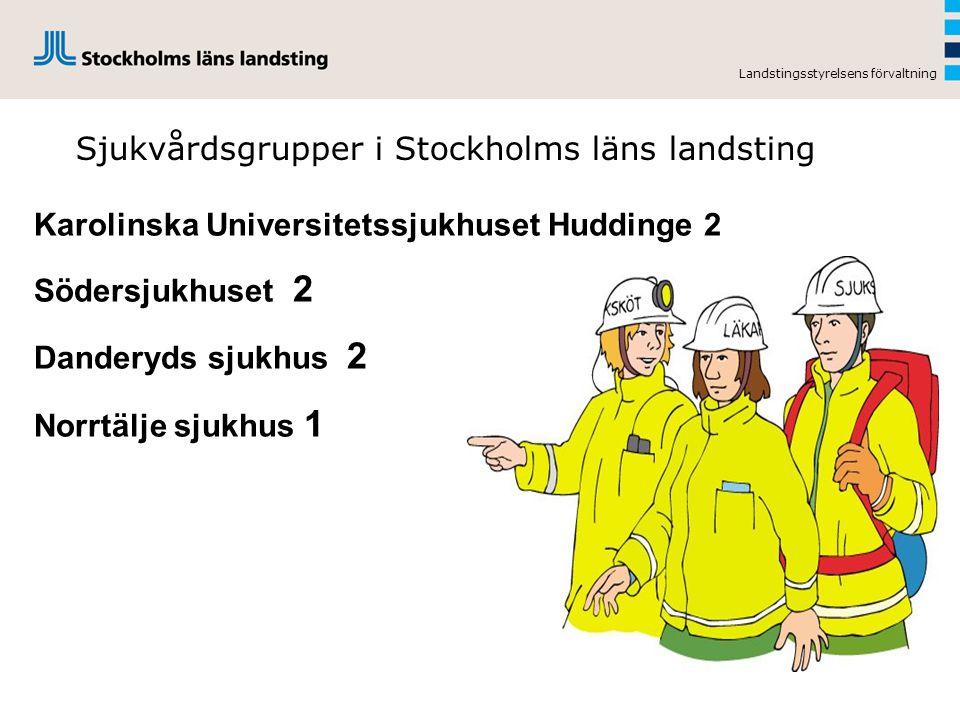 Sjukvårdsgrupper i Stockholms läns landsting