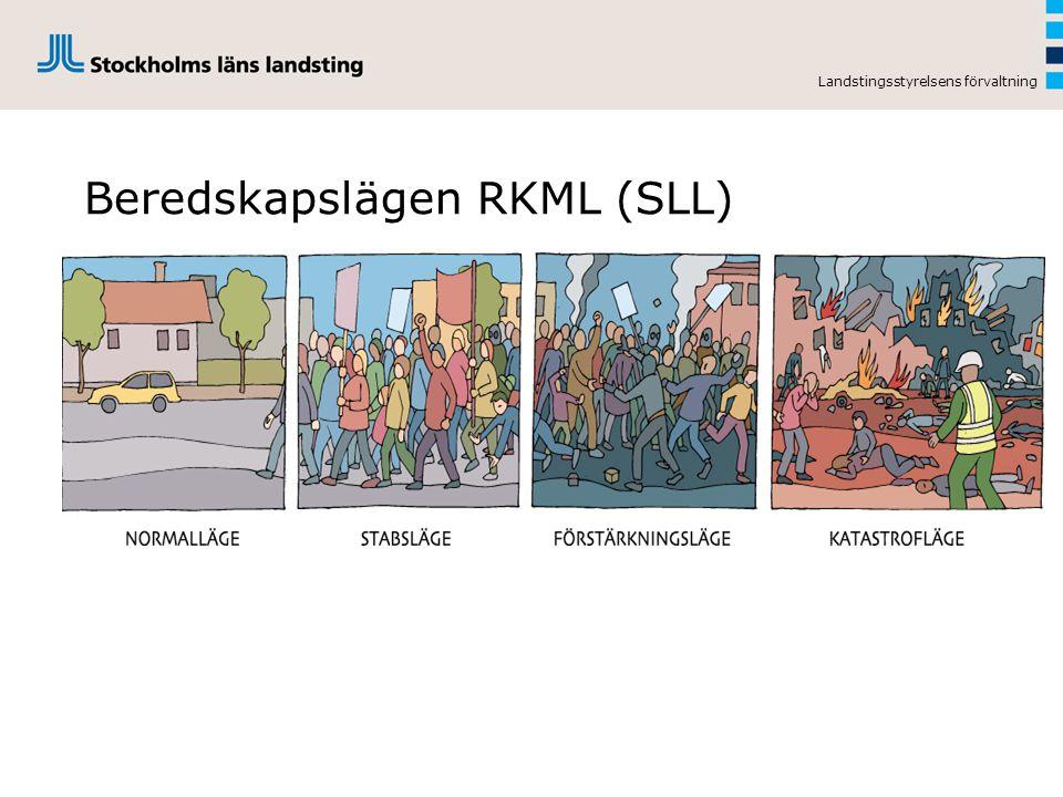 Beredskapslägen RKML (SLL)