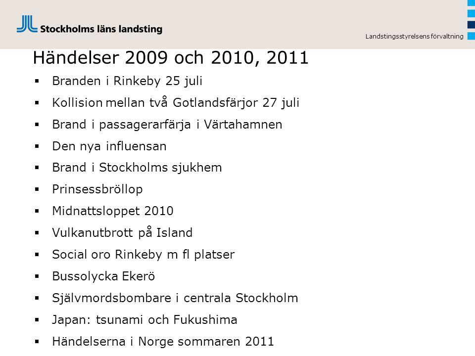 Händelser 2009 och 2010, 2011 Branden i Rinkeby 25 juli