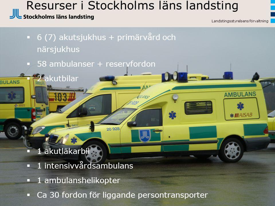 Resurser i Stockholms läns landsting