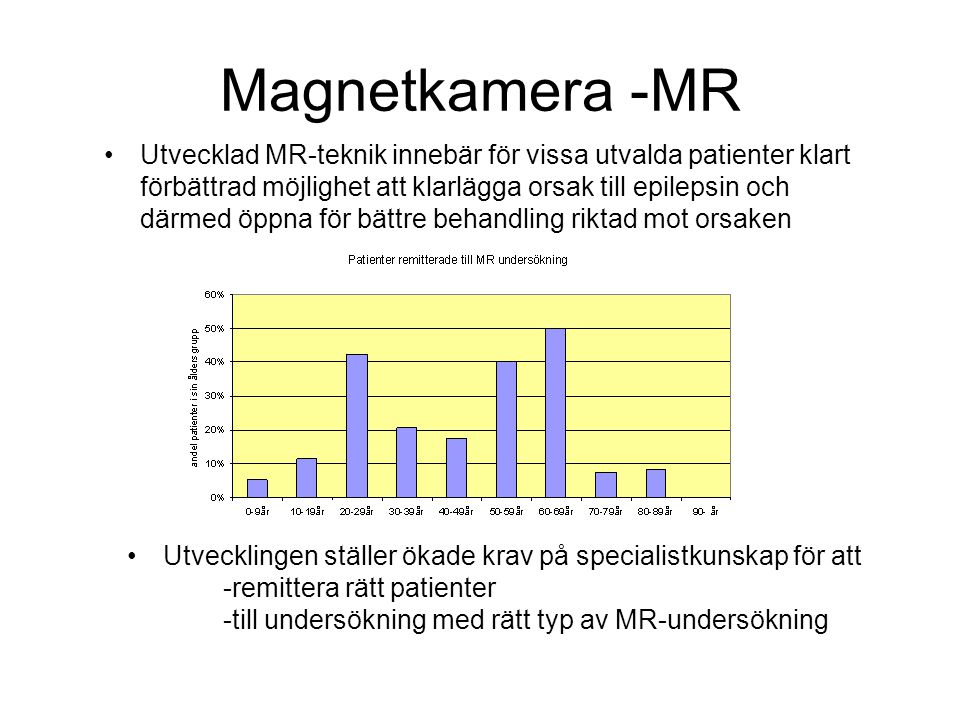 Magnetkamera -MR