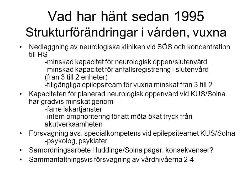 Vad har hänt sedan 1995 Strukturförändringar i vården, vuxna