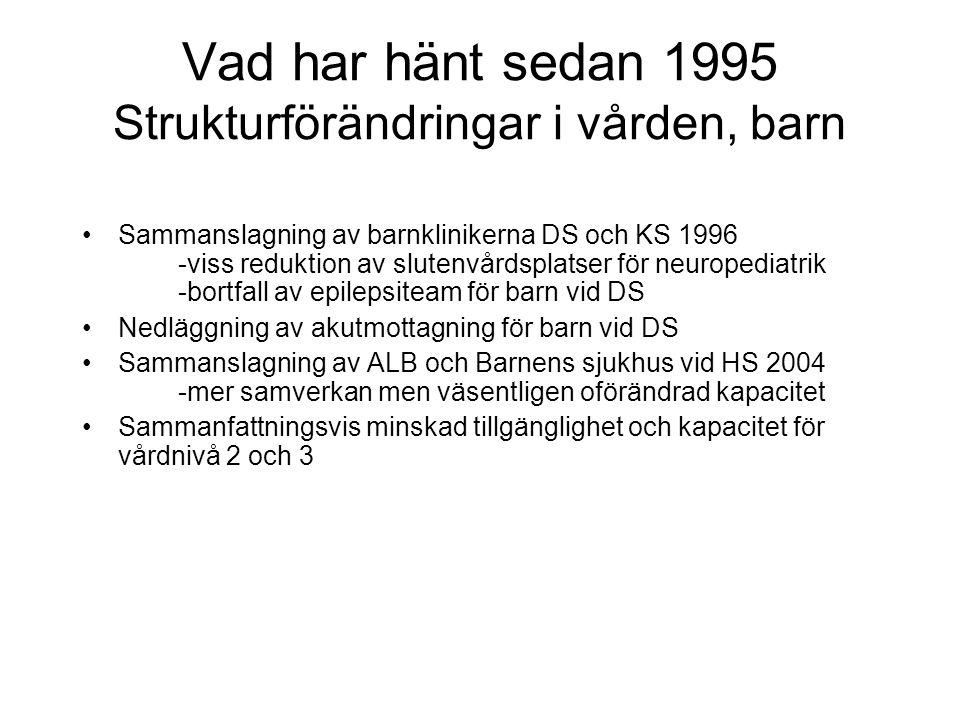 Vad har hänt sedan 1995 Strukturförändringar i vården, barn