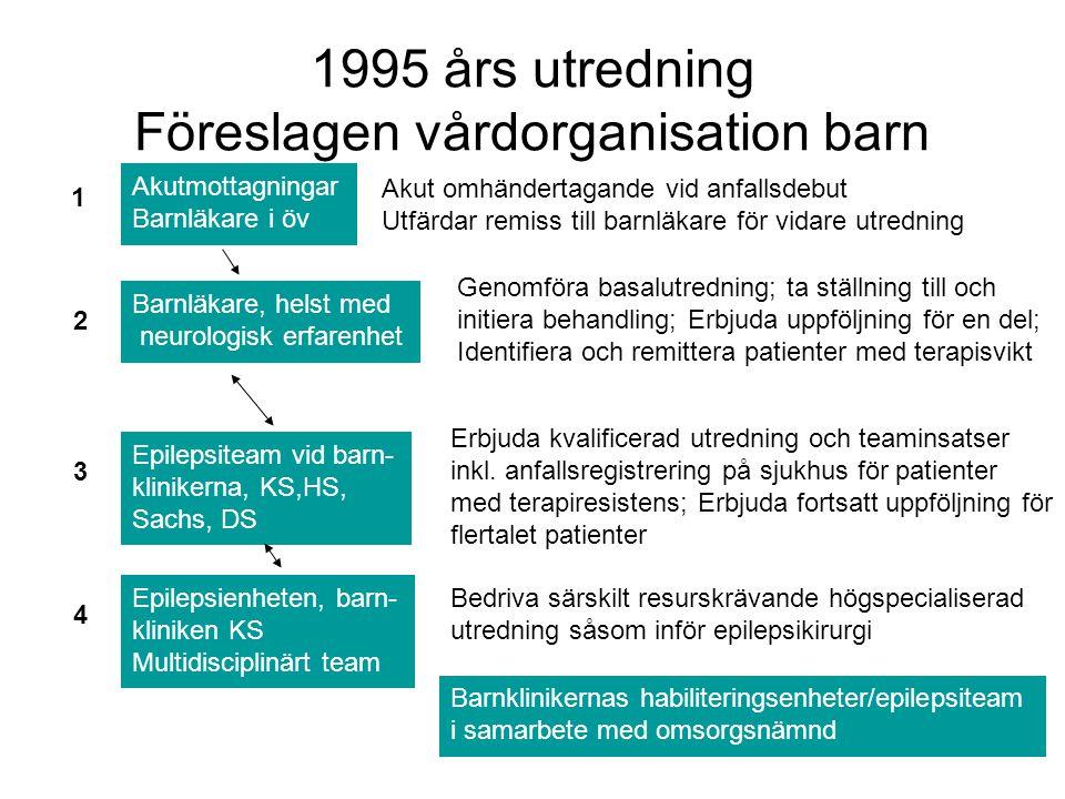 1995 års utredning Föreslagen vårdorganisation barn