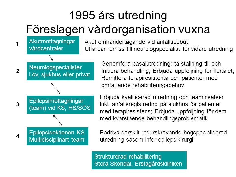 1995 års utredning Föreslagen vårdorganisation vuxna