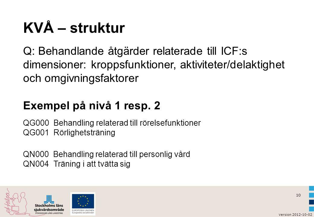 KVÅ – struktur Q: Behandlande åtgärder relaterade till ICF:s dimensioner: kroppsfunktioner, aktiviteter/delaktighet och omgivningsfaktorer.
