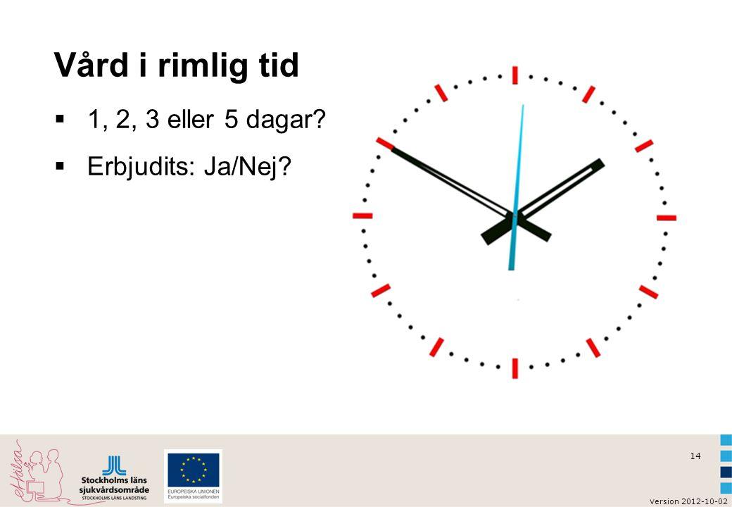 Vård i rimlig tid 1, 2, 3 eller 5 dagar Erbjudits: Ja/Nej