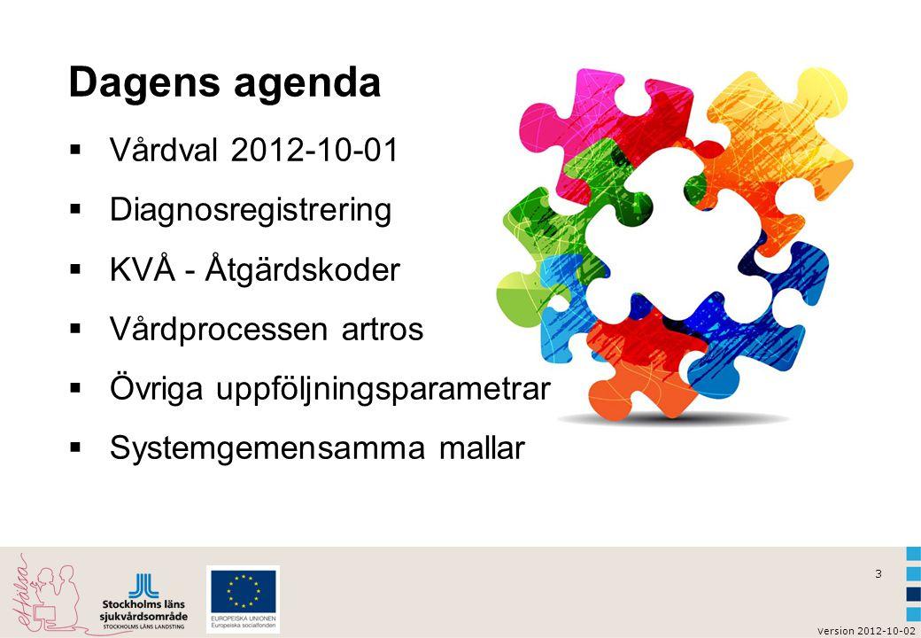 Dagens agenda Vårdval 2012-10-01 Diagnosregistrering