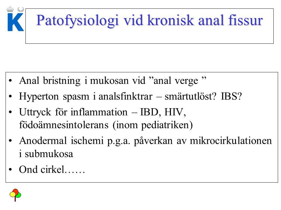 Patofysiologi vid kronisk anal fissur