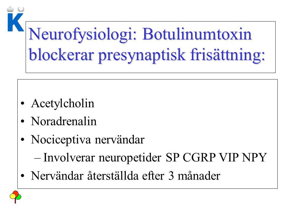 Neurofysiologi: Botulinumtoxin blockerar presynaptisk frisättning: