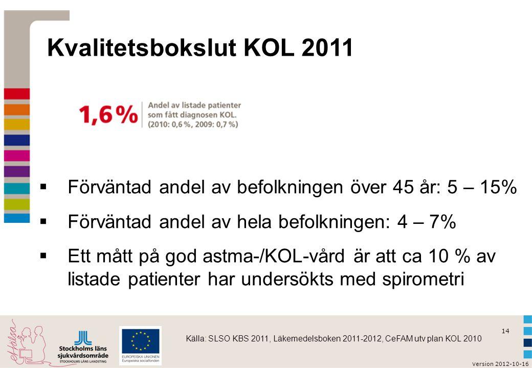 Kvalitetsbokslut KOL 2011 Förväntad andel av befolkningen över 45 år: 5 – 15% Förväntad andel av hela befolkningen: 4 – 7%