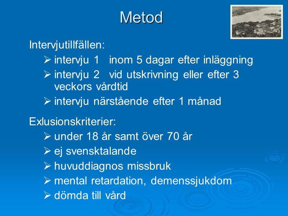 Metod Intervjutillfällen: intervju 1 inom 5 dagar efter inläggning