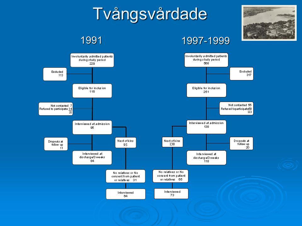 Tvångsvårdade 1991 1997-1999