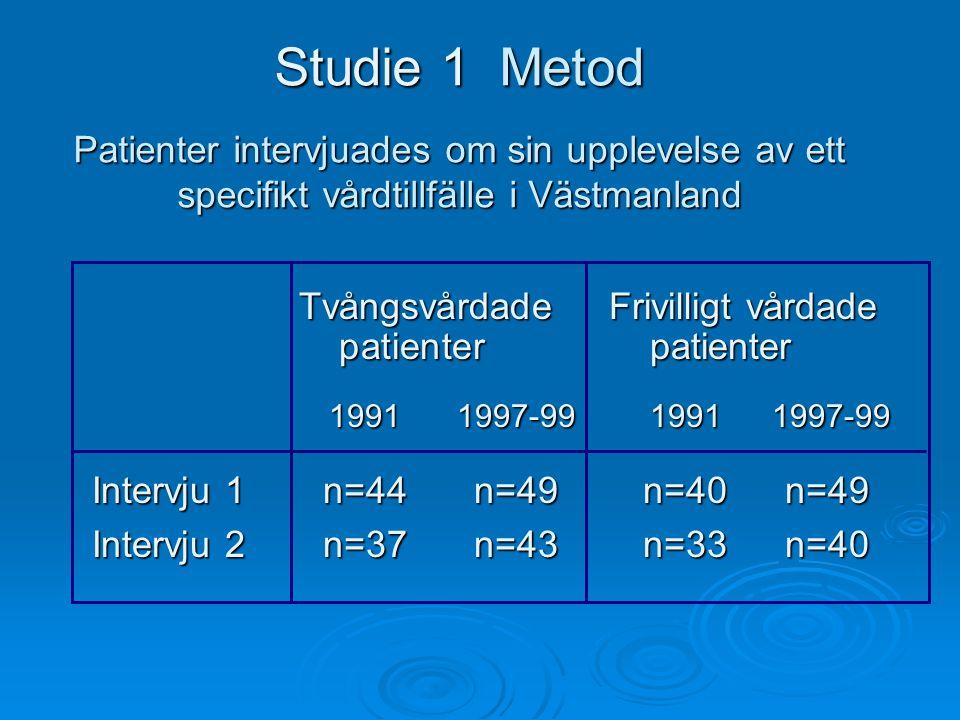 Studie 1 Metod Patienter intervjuades om sin upplevelse av ett specifikt vårdtillfälle i Västmanland