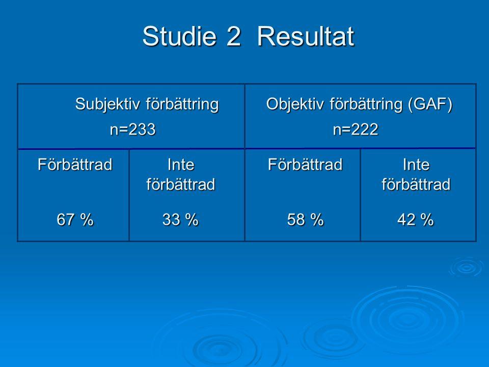 Studie 2 Resultat Subjektiv förbättring Objektiv förbättring (GAF)