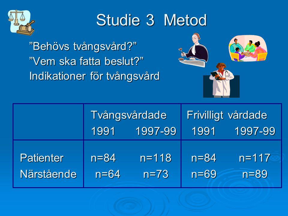 Studie 3 Metod Behövs tvångsvård Vem ska fatta beslut