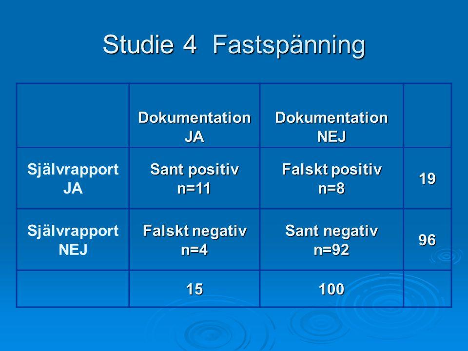 Studie 4 Fastspänning Dokumentation JA NEJ Självrapport Sant positiv