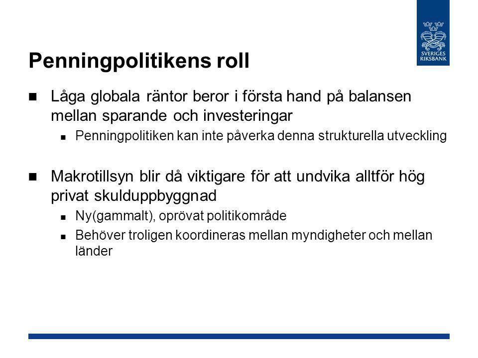 Penningpolitikens roll