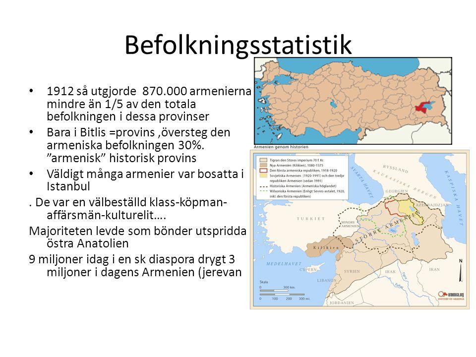 Befolkningsstatistik