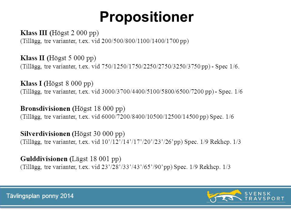 Propositioner Klass III (Högst 2 000 pp) Klass II (Högst 5 000 pp)