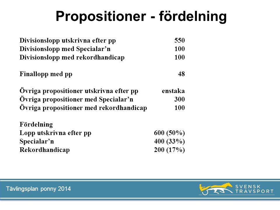 Propositioner - fördelning