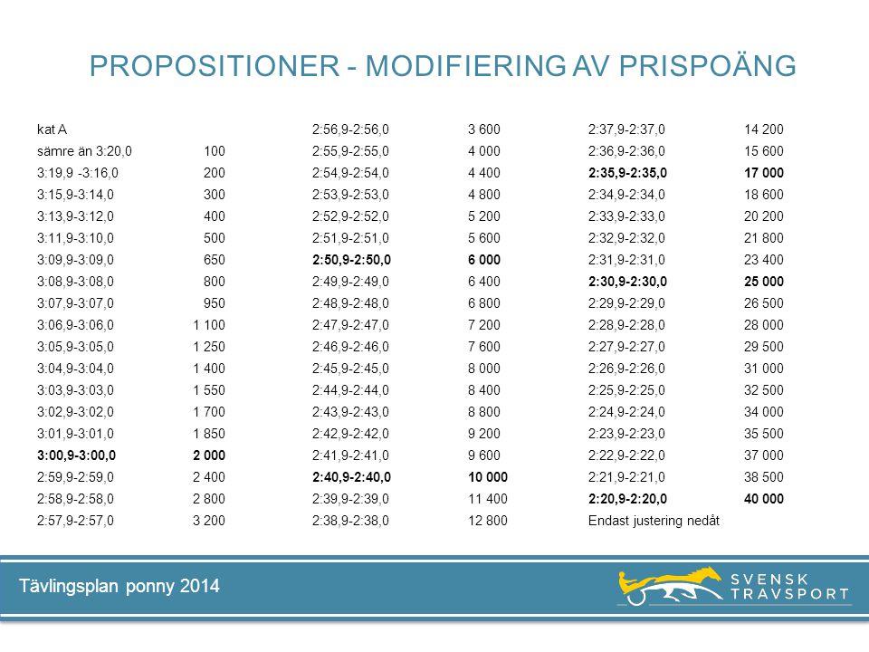 Propositioner - modifiering av prispoäng