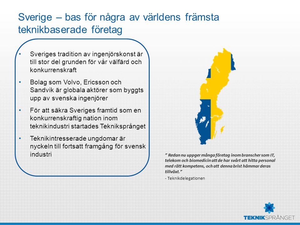 Sverige – bas för några av världens främsta teknikbaserade företag