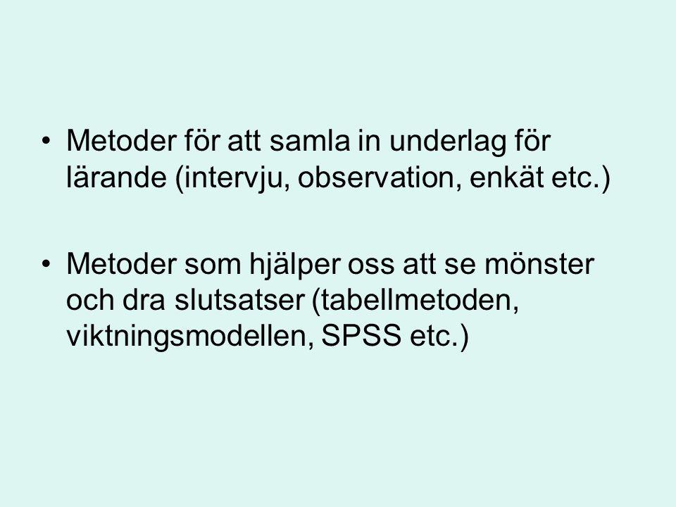 Metoder för att samla in underlag för lärande (intervju, observation, enkät etc.)