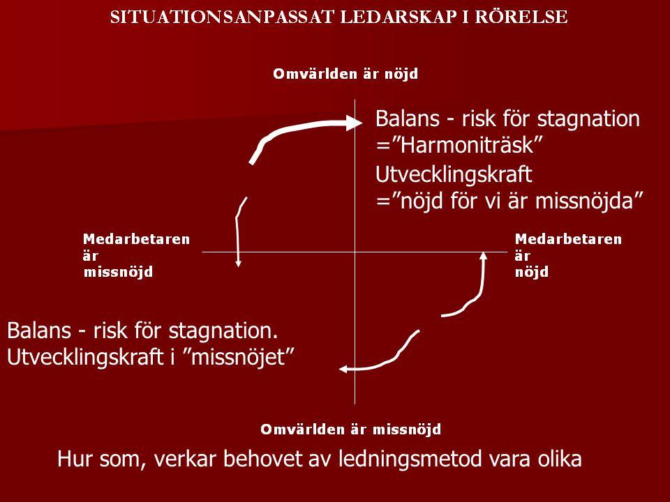 Balans - risk för stagnation = Harmoniträsk