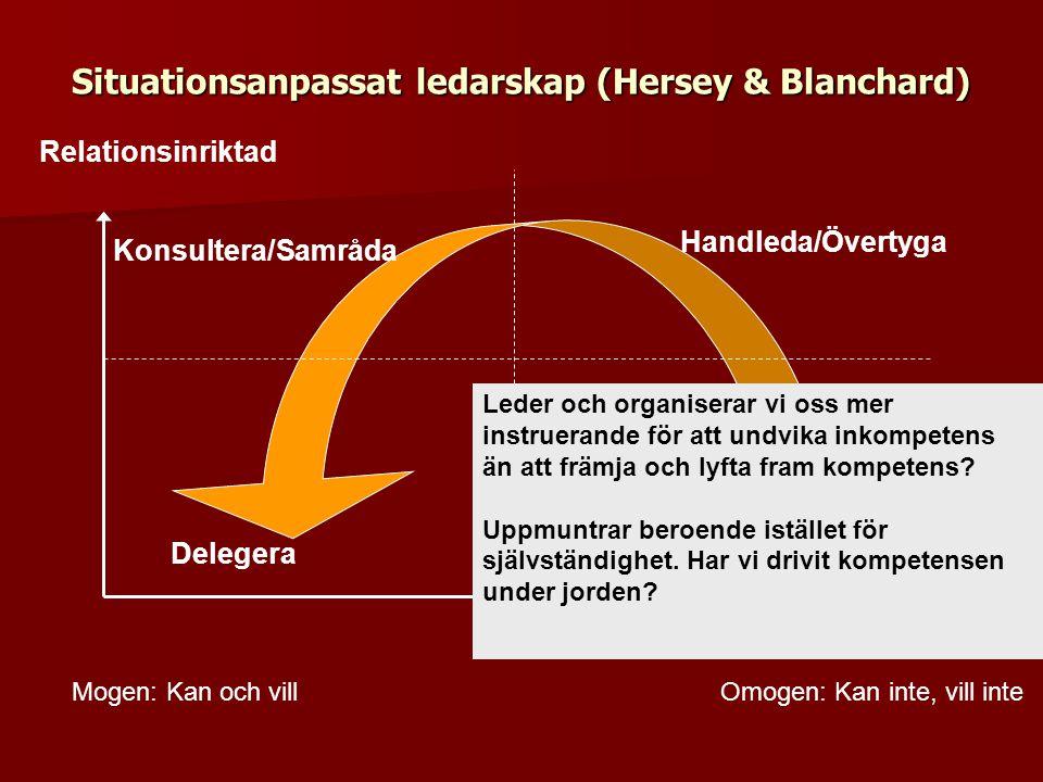 Situationsanpassat ledarskap (Hersey & Blanchard)