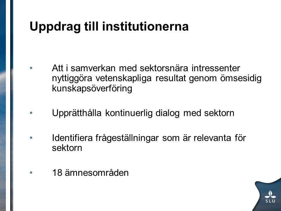 Uppdrag till institutionerna