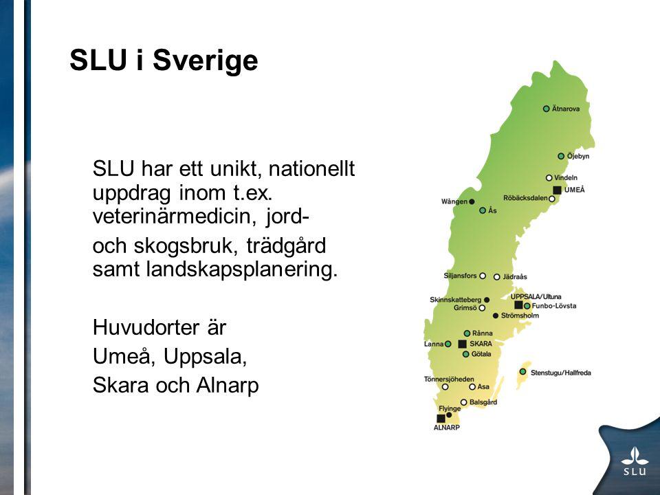 SLU i Sverige