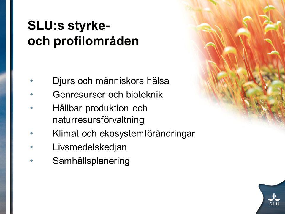SLU:s styrke- och profilområden