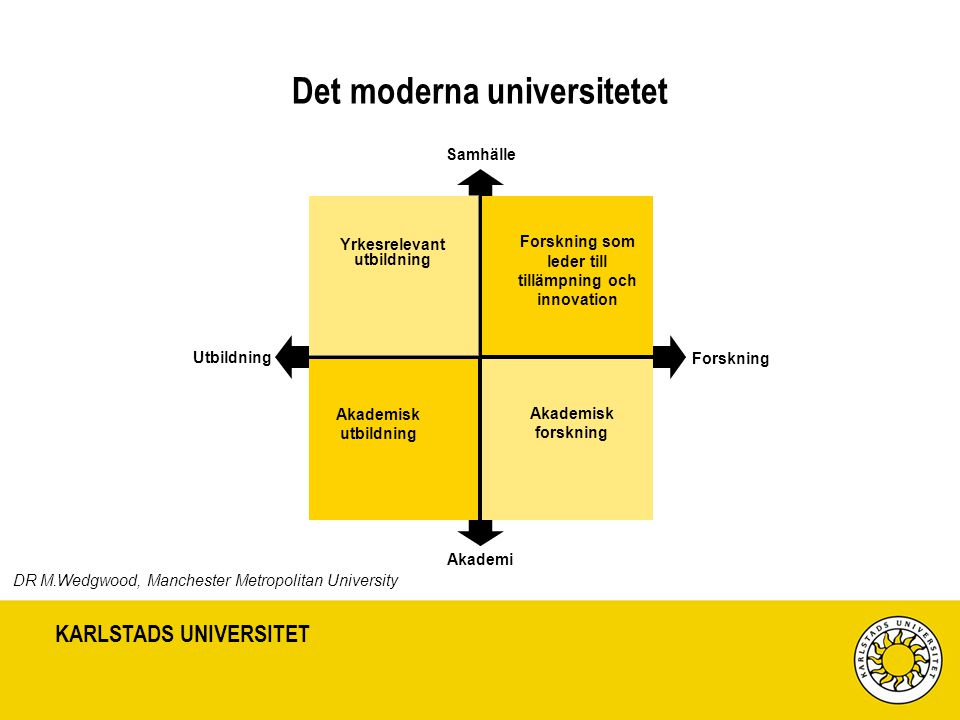 Det moderna universitetet