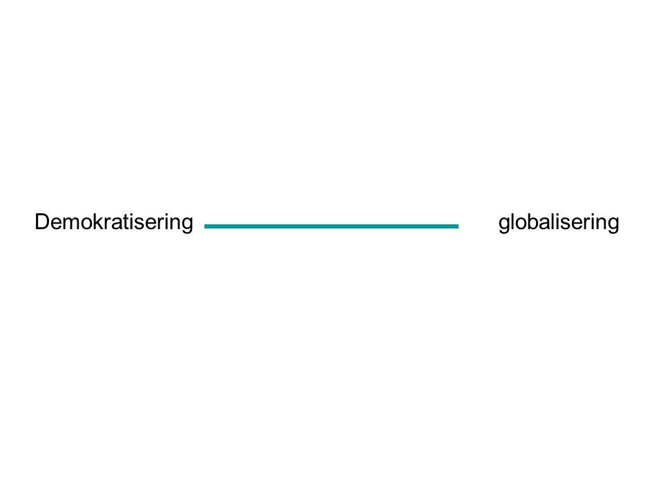 Demokratisering globalisering
