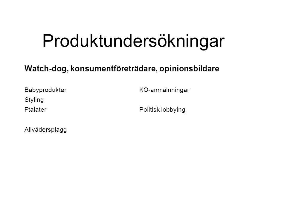 Produktundersökningar