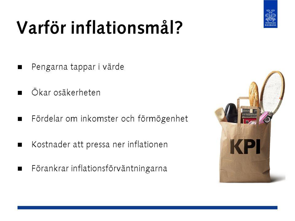 Varför inflationsmål Pengarna tappar i värde Ökar osäkerheten