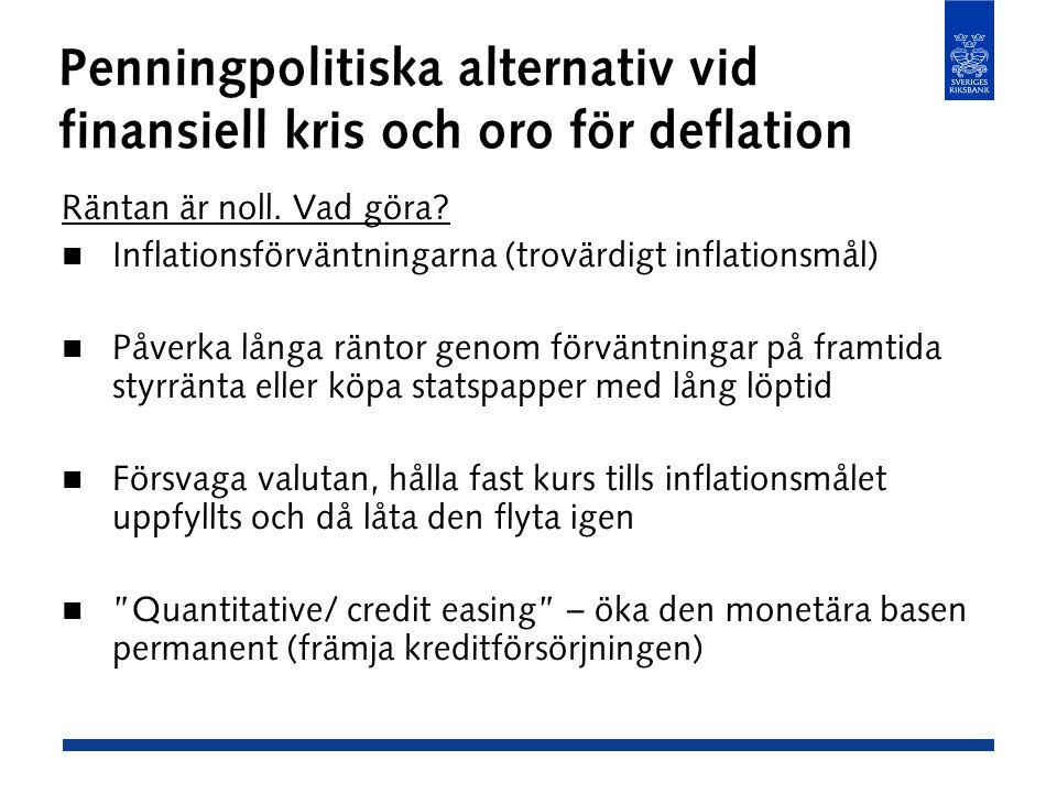 Penningpolitiska alternativ vid finansiell kris och oro för deflation