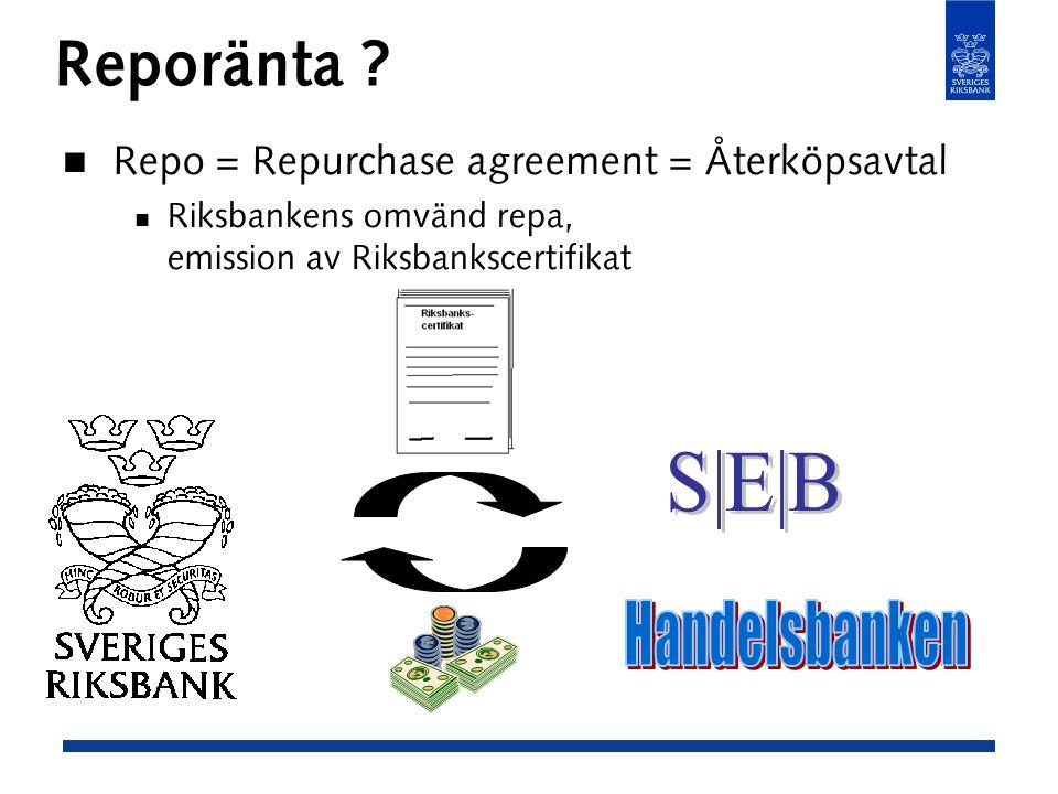 Reporänta S|E|B Handelsbanken