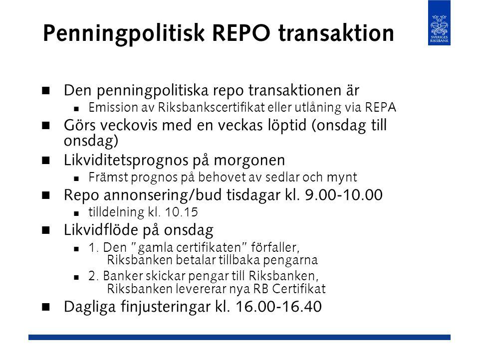 Penningpolitisk REPO transaktion