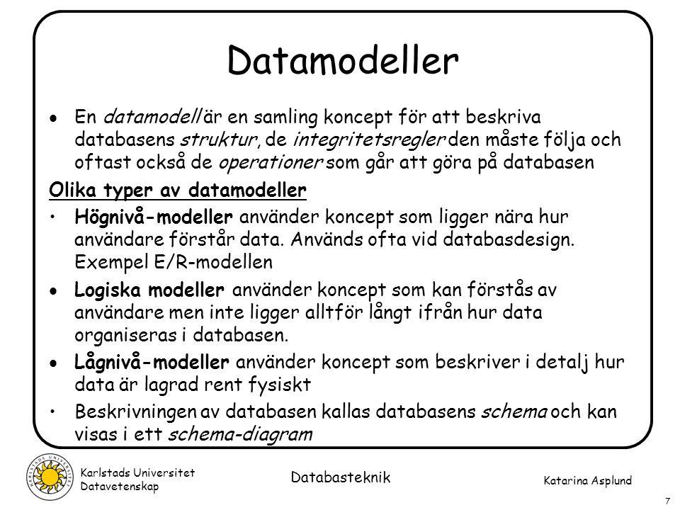 Datamodeller