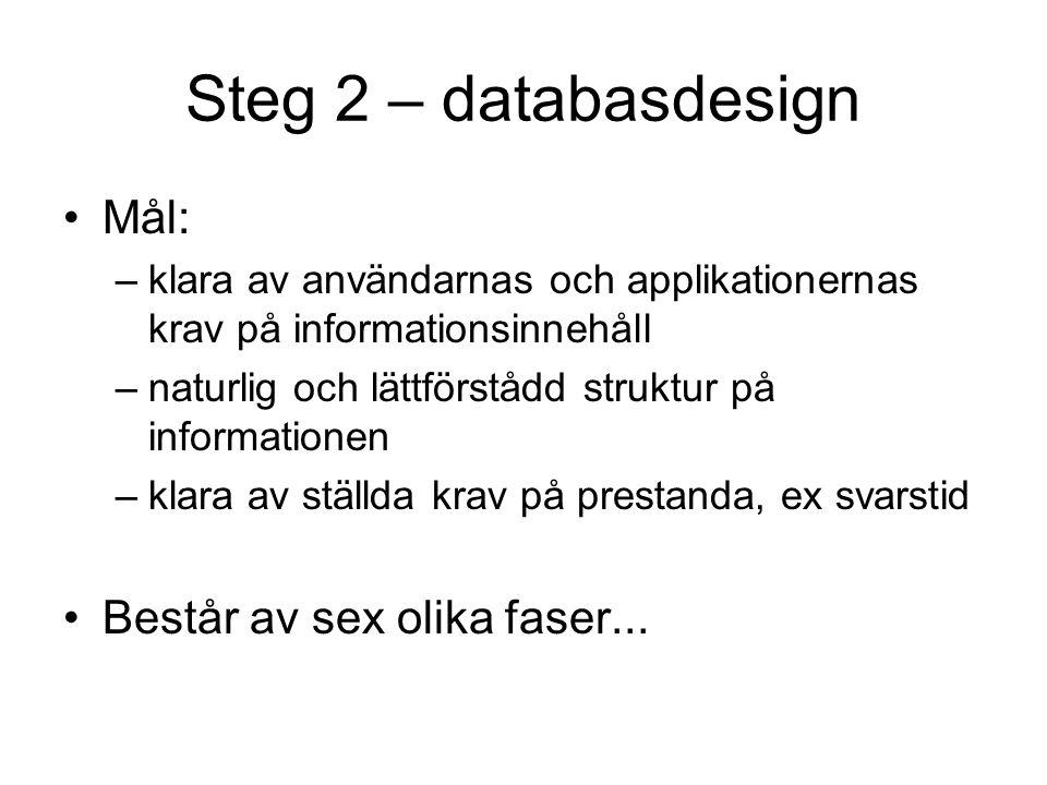Steg 2 – databasdesign Mål: Består av sex olika faser...