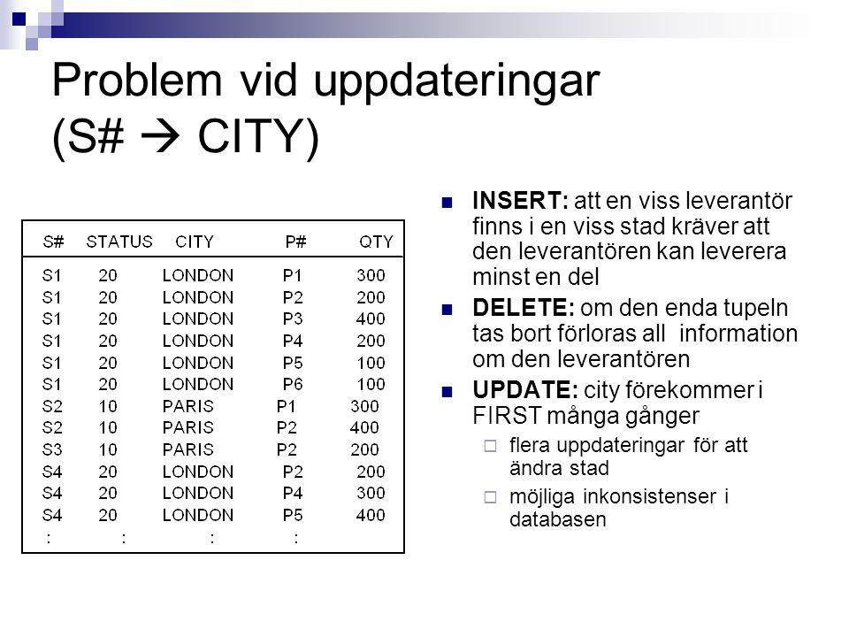 Problem vid uppdateringar (S#  CITY)