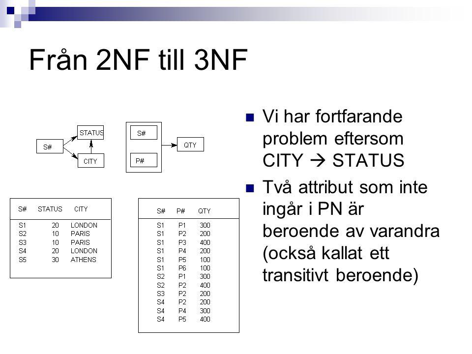 Från 2NF till 3NF Vi har fortfarande problem eftersom CITY  STATUS