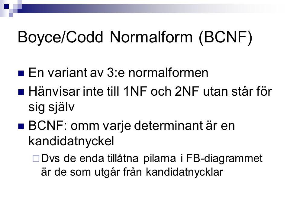 Boyce/Codd Normalform (BCNF)